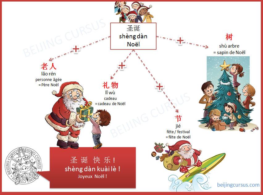 Souhaiter Joyeux Noel Facebook.Comment Souhaiter Joyeux Noel En Chinois Beijing Cursus