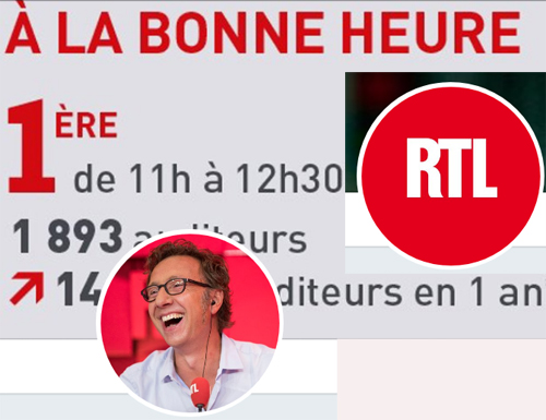 Beijing Cursus sur RTL dans l'émission A la bonne heure !